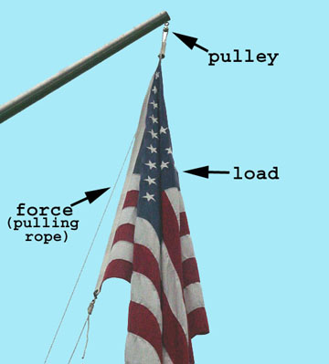 simple machine pulley